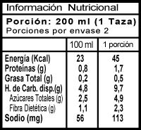 Tabla Tomate